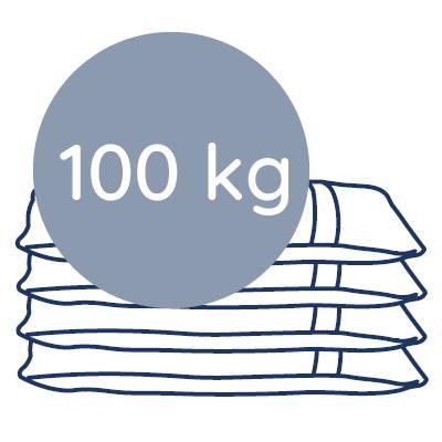 Hvor meget vægt hængeparasol 3 .5 meter