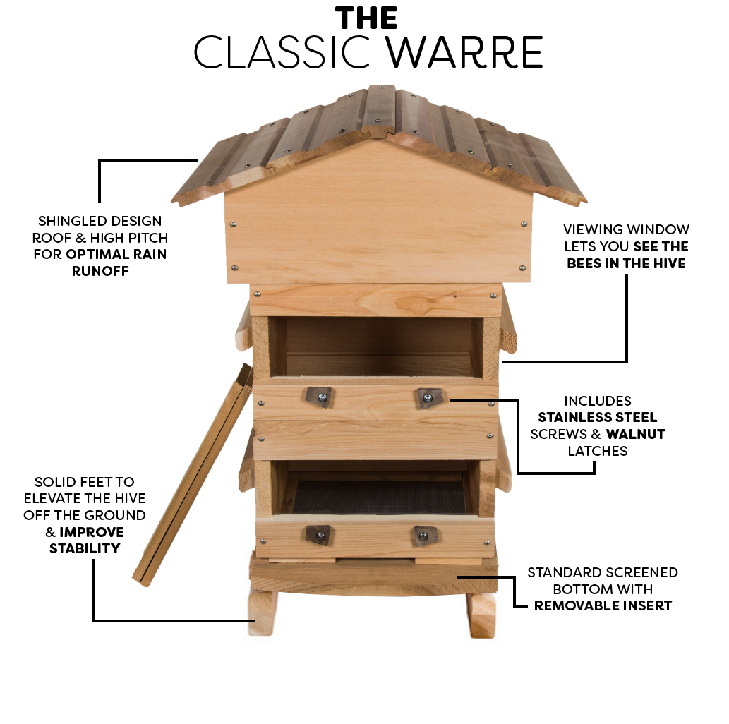 Product features of a classic Warre Bee Built hive