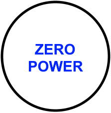 Zero power lens icon