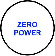 Zero power lens icon