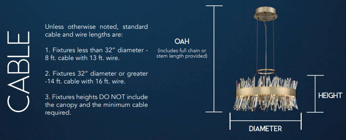 Allegri chandelier cable details