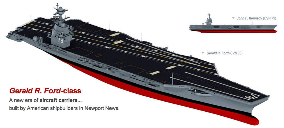 GERALD R. FORD-CLASS (AIRCRAFT CARRIER)