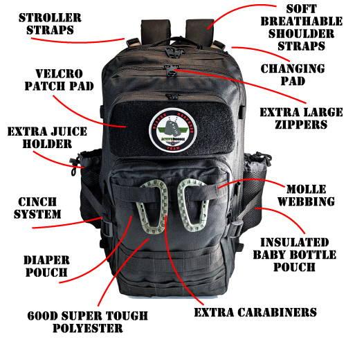 Active Doodie Baby Bag Features