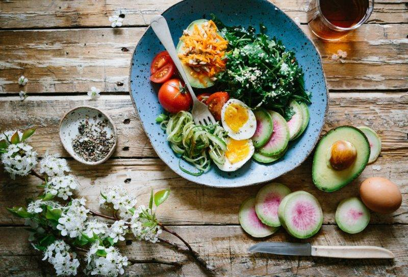 New Year, New Diet - What to expect from your new diet in 2020