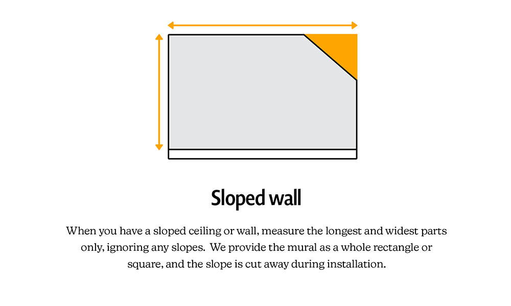 how to measure sloped wall