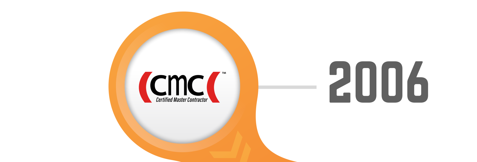 Kevin Rutherford created and presented the first CMC