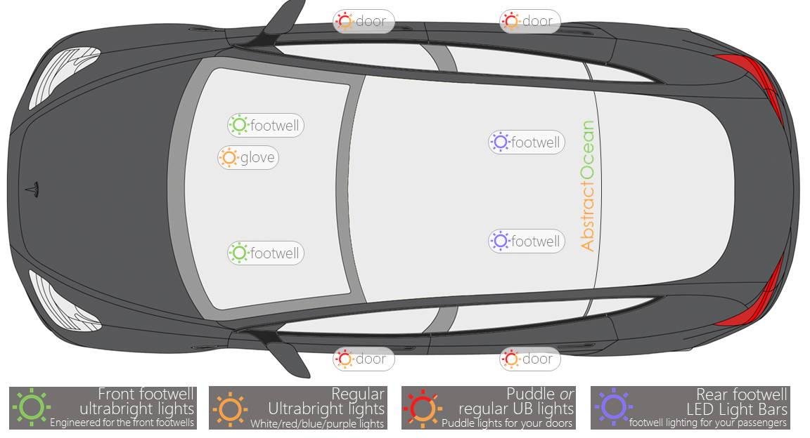 Tesla Model Y Light Locations