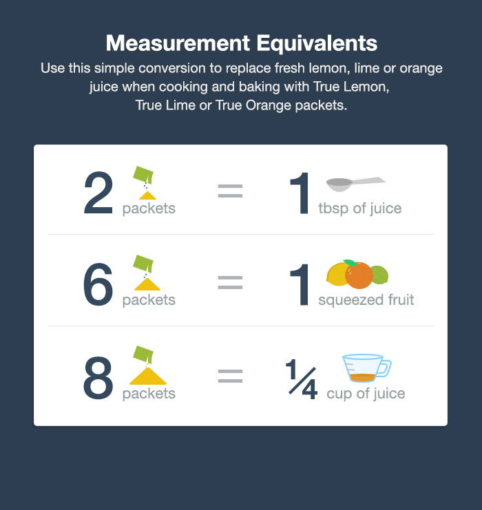 True Lemon measurement equivalents