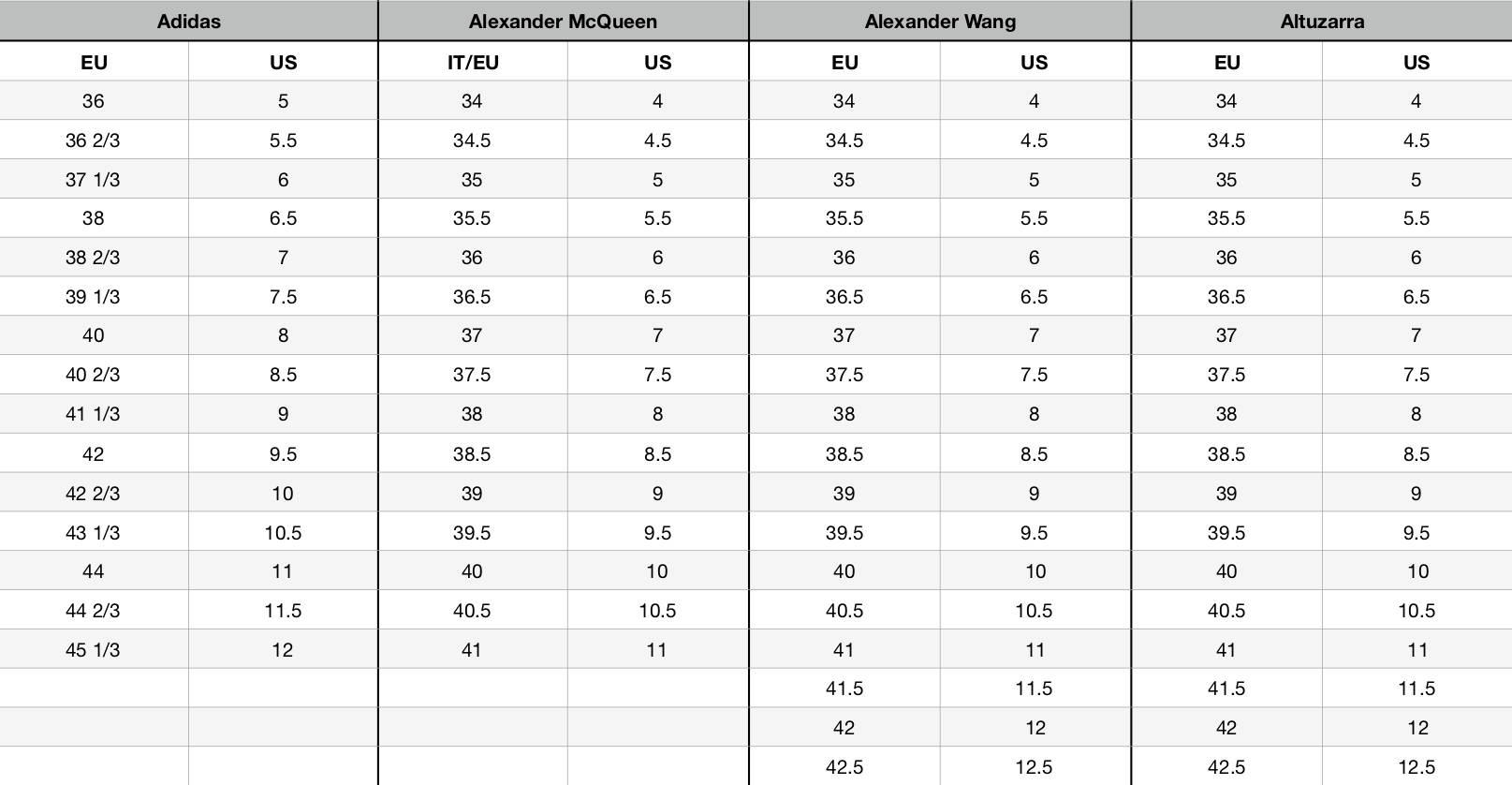 Designer Shoe Size Conversion Chart