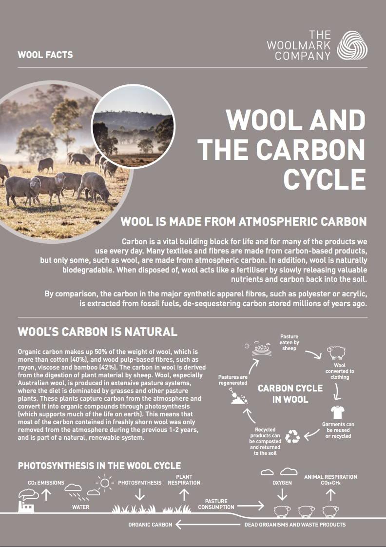 woolmark carbon cycle merino