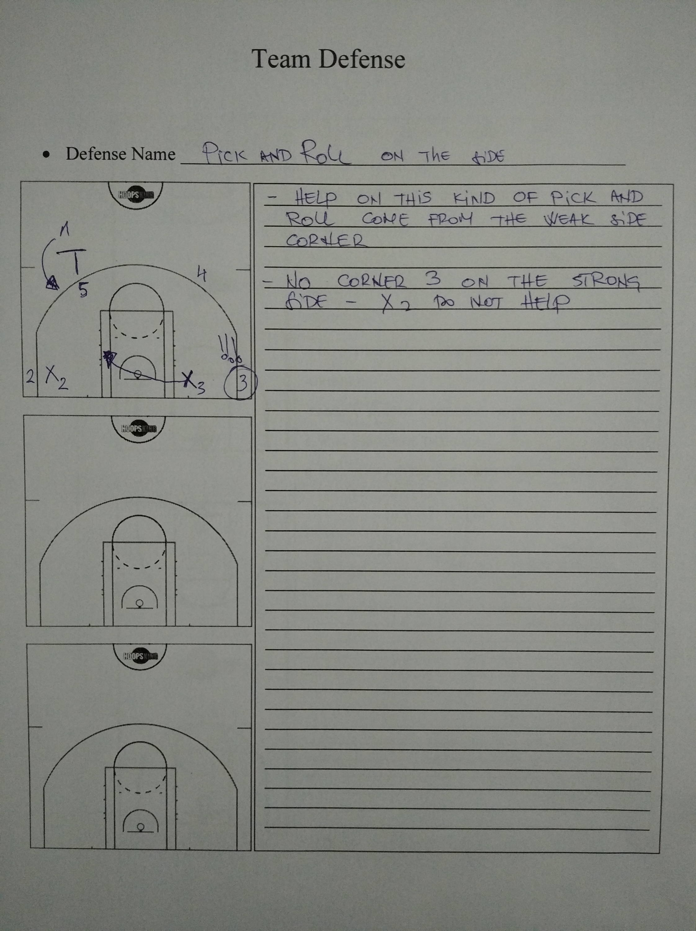 How to make a Perfect Scouting Report in Basketball - HoopsKing With Basketball Scouting Report Template
