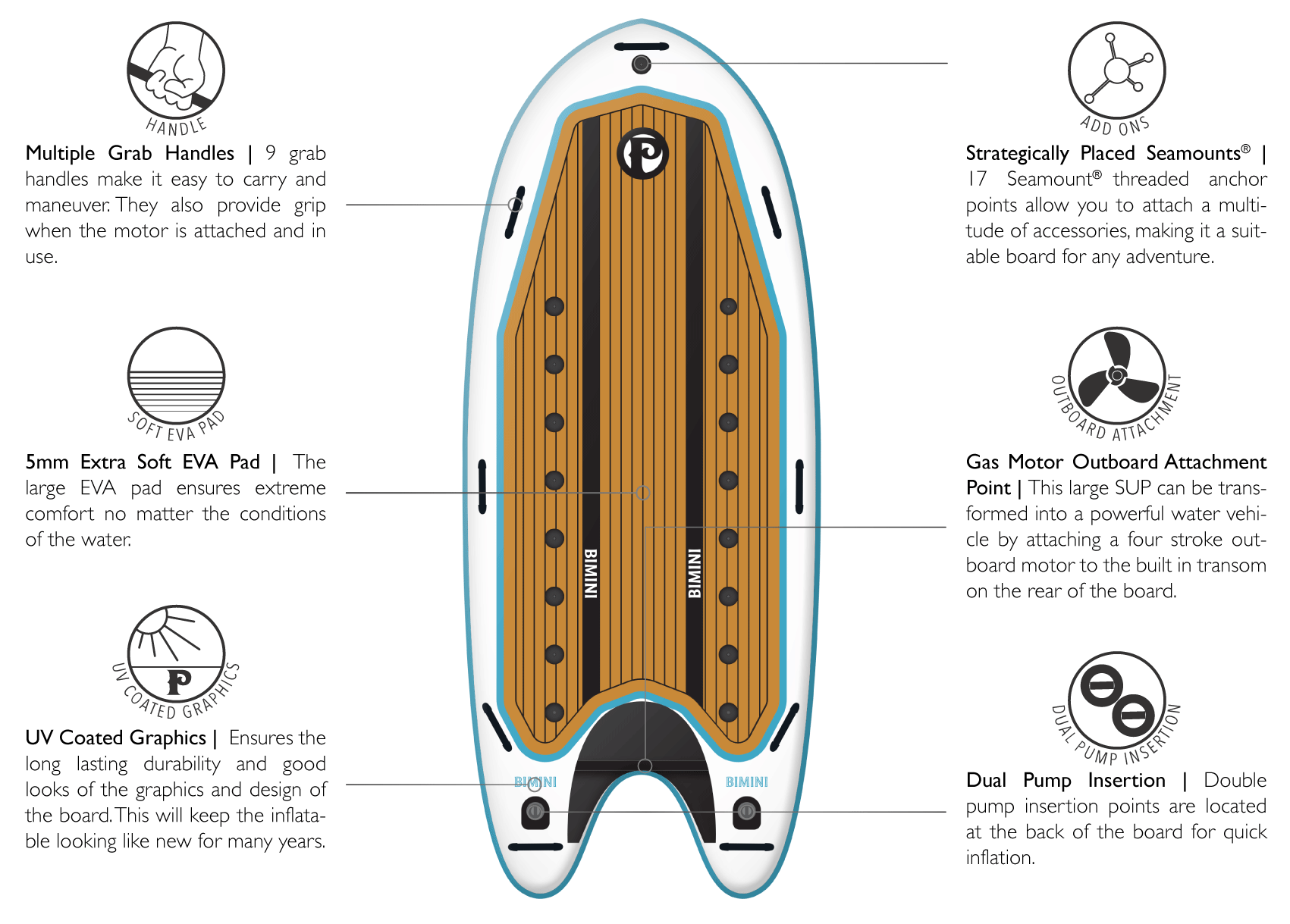 This is the best skiff board. board features of the Bimini inflatable paddle board 9 grab handles 5mm soft deck pad uv coated graphics strategically placed seamounts gas motor attachment dual pump insertion flap