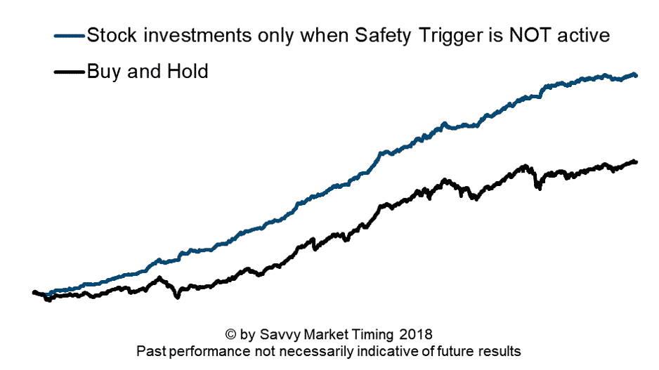 Safety trigger