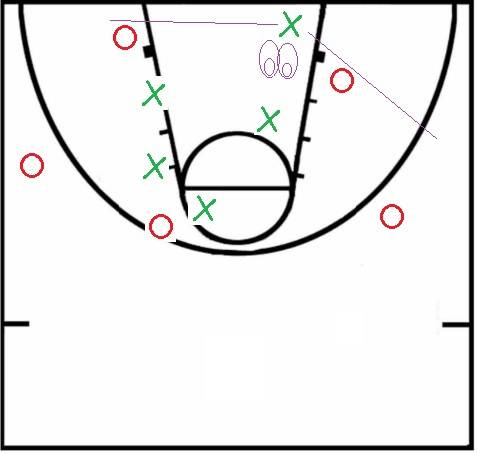 weak side defender under the basket