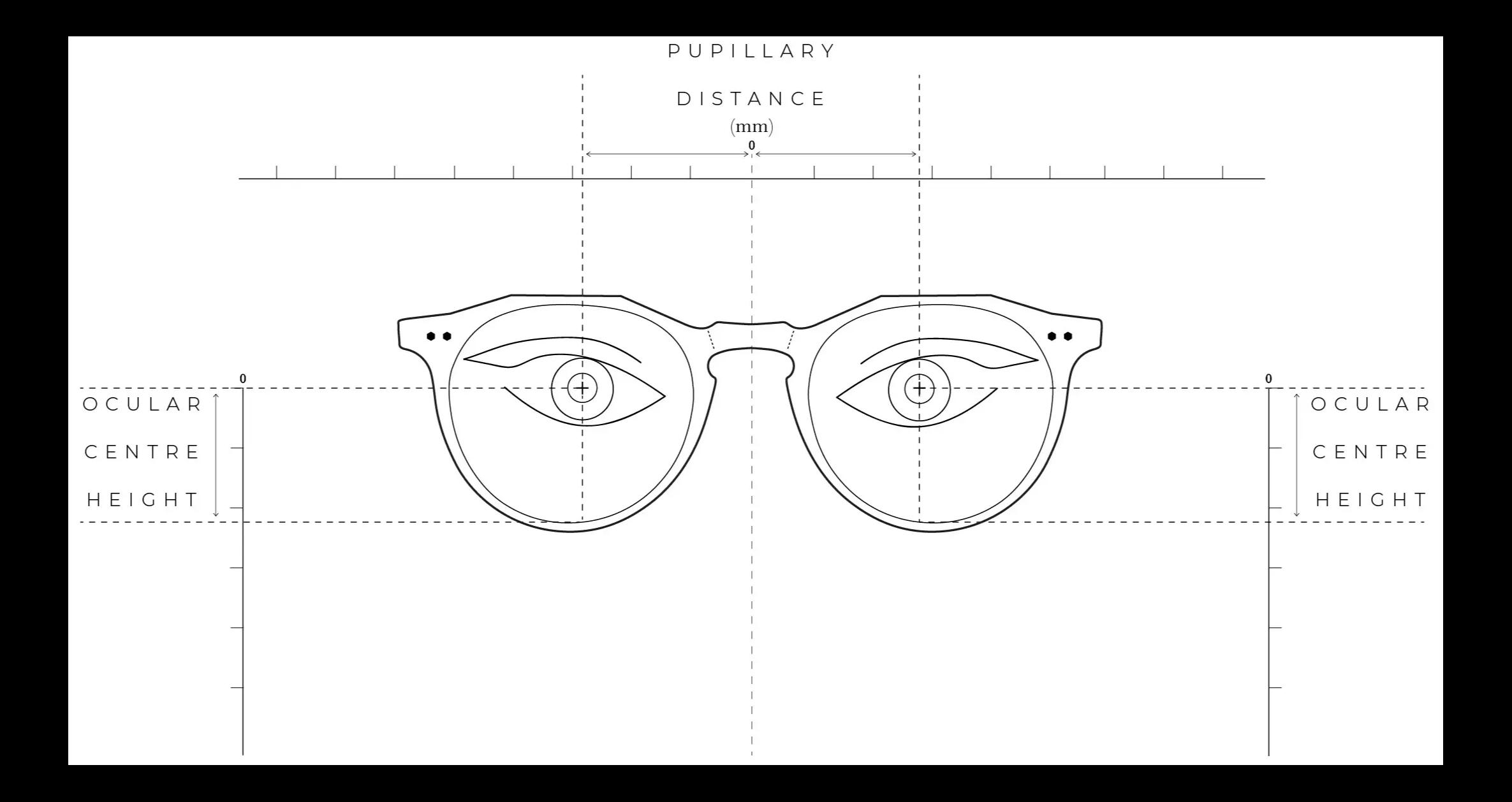 Measureing for your varifocals