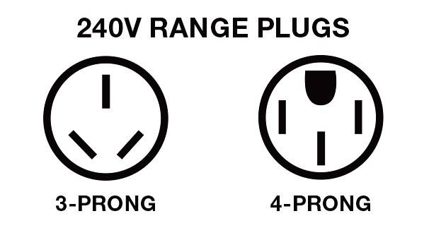 Visual of approved 3 prong and 4 prong 240 volt electric range plugs