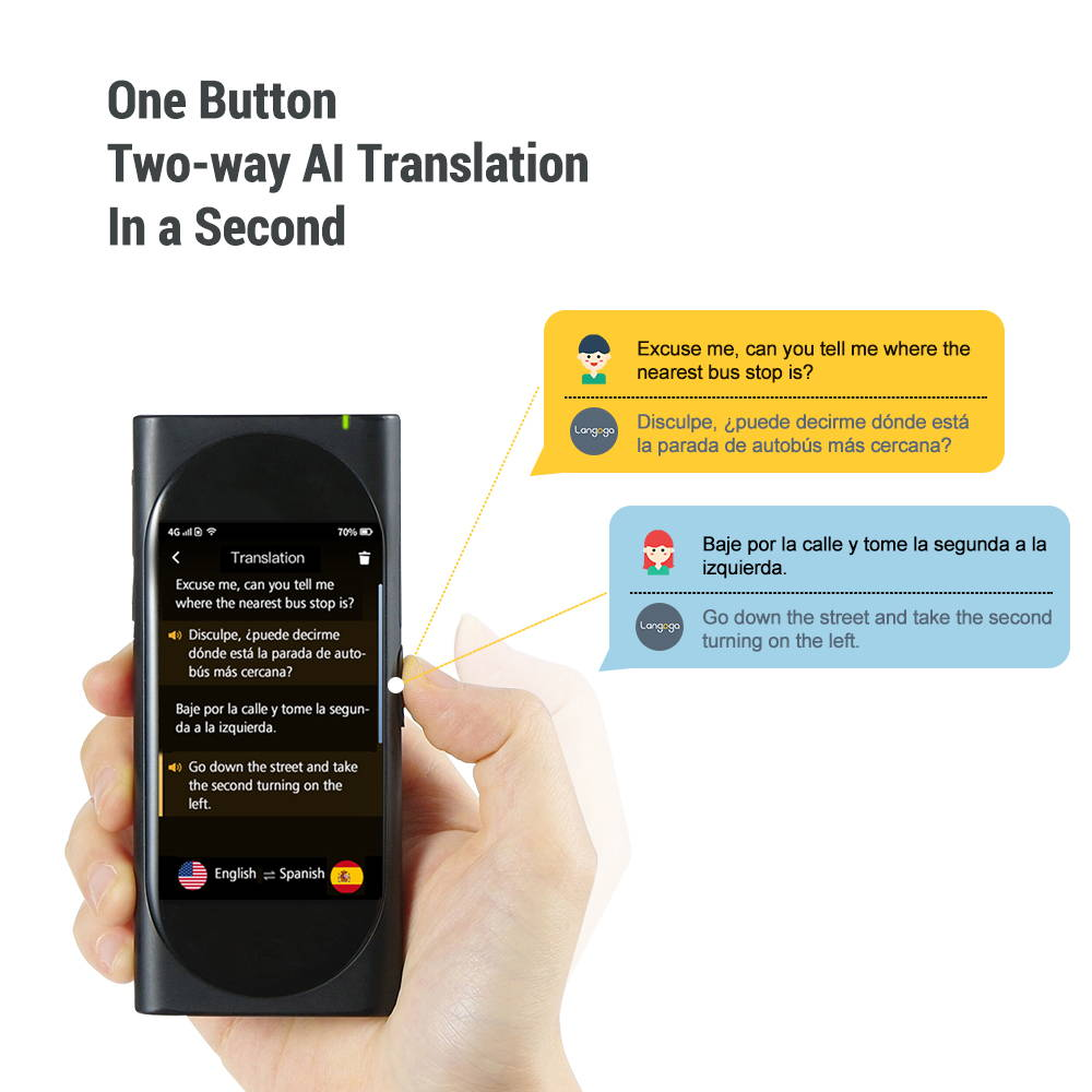Langogo Genesis A I  Language Translator