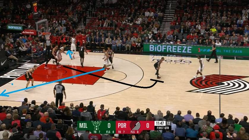 level of the screen in pick and roll/pop action