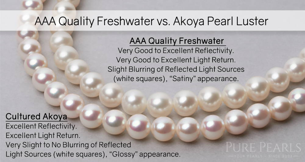 Comparing Pearl Luster Akoya vs Freshwater Pearl Types: AAA Quality