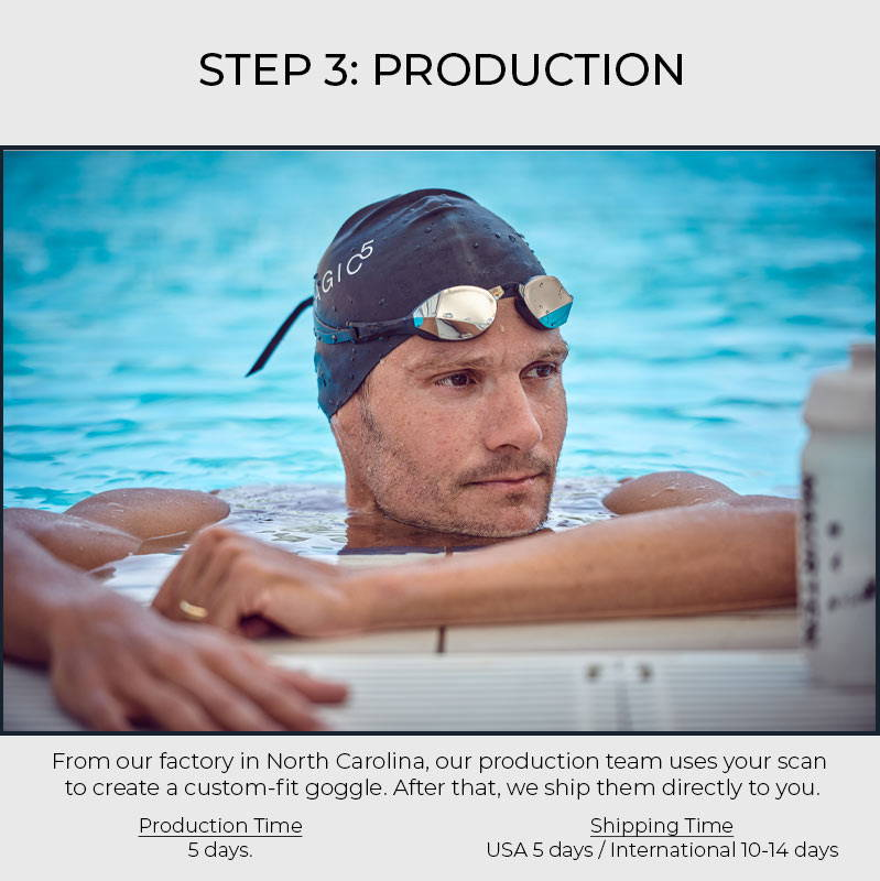 Step 3: Production. From our factory in North Carolina, our production team uses your scan to create a custom-fit goggle. After that, we ship them directly to you. Production time: 5 days. Shipping time: USA 5 days and International 10-14 days.