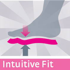 Intuitive Fit