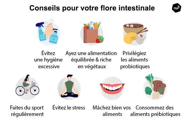 Conseils pour la flore intestinale