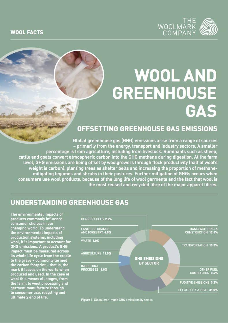 woolmark merino greenhouse gas