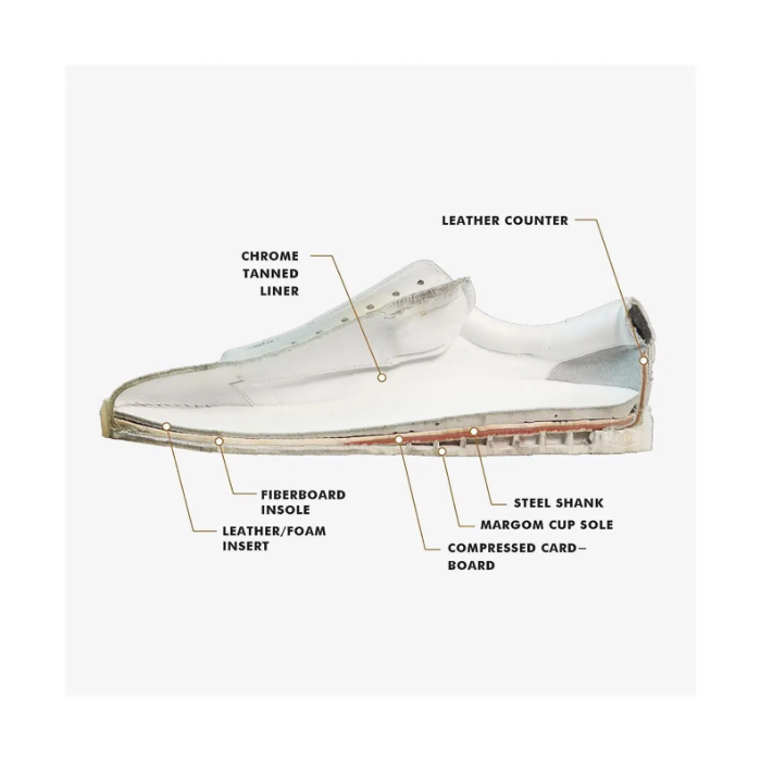 A Deconstructed Oliver Cabell White Leather Shoe