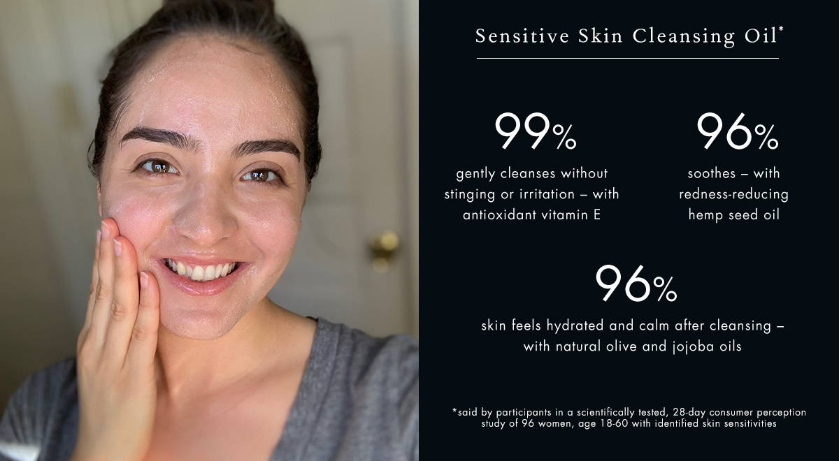Consumer perception study of 96 women: 99% gently cleanses without stinging or irritation, 96% soothes, 96% skin feels hydrated and calm after cleansing
