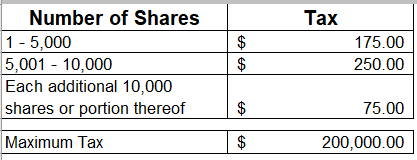 Delaware Franchise Tax Calculator | Delaware Business