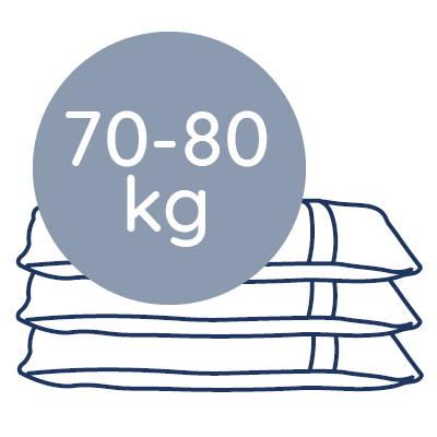 Hvor meget vægt hængeparasol 3 meter