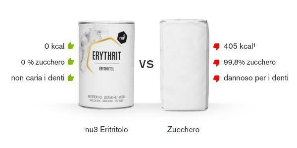 Eritritolo nu3