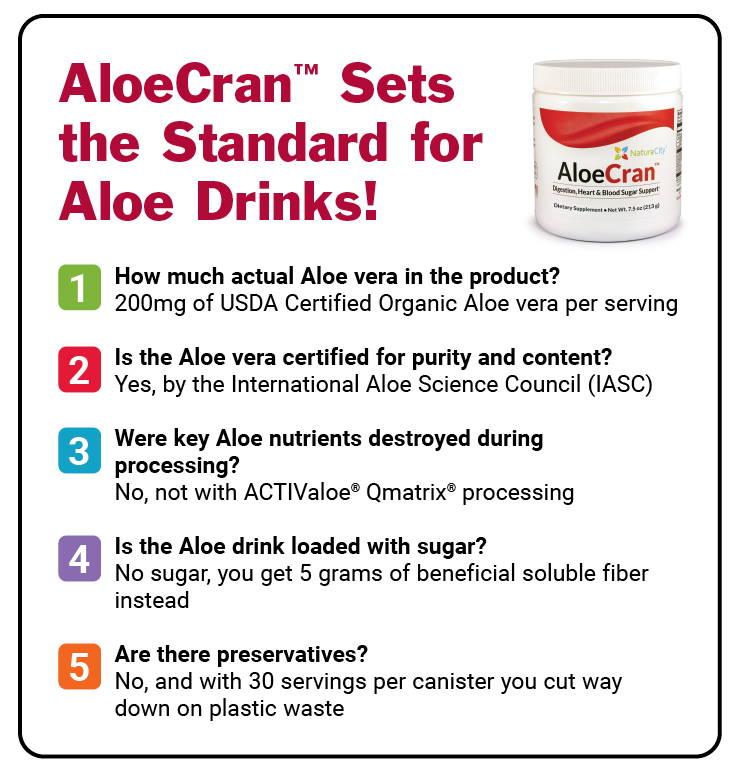 Algaecal chart