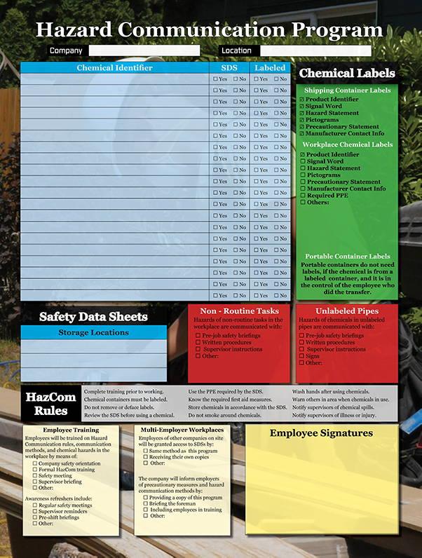 Hazard Communication Program Poster