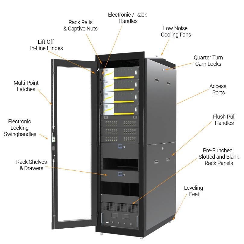 Diagram of rack cabinet identifying access hardware