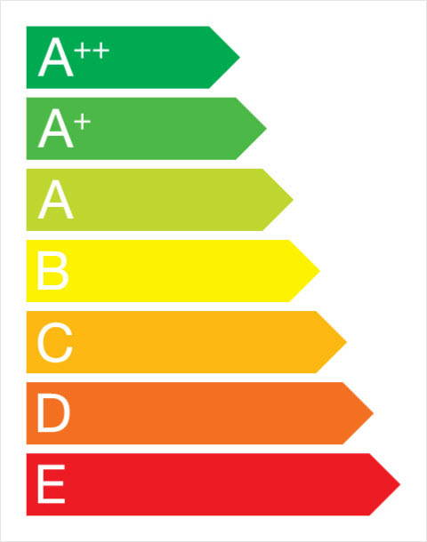 Energy Labels - Terzani  Custom Designer Lighting