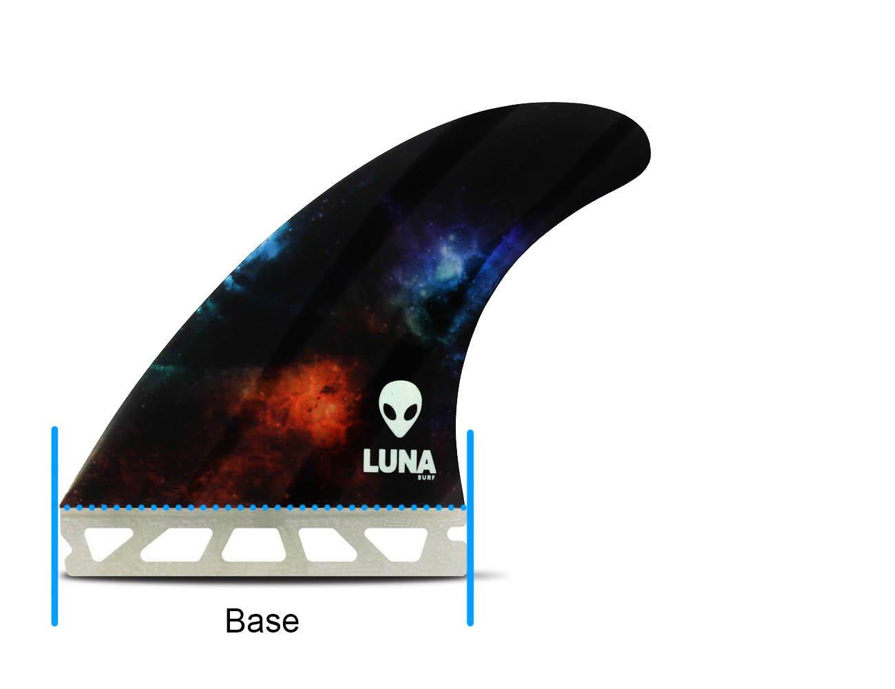 surfboard fins explained base
