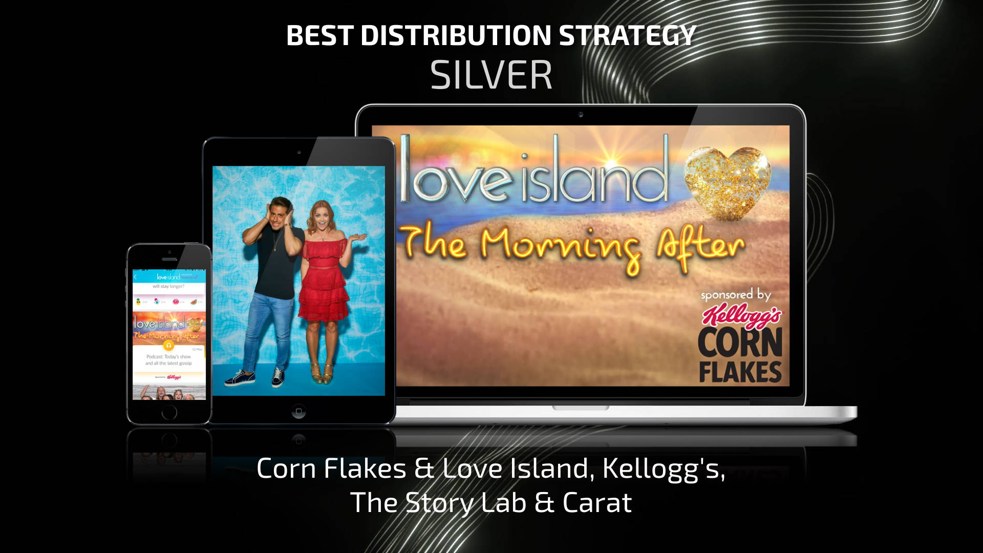 Best Distribution Strategy - Silver