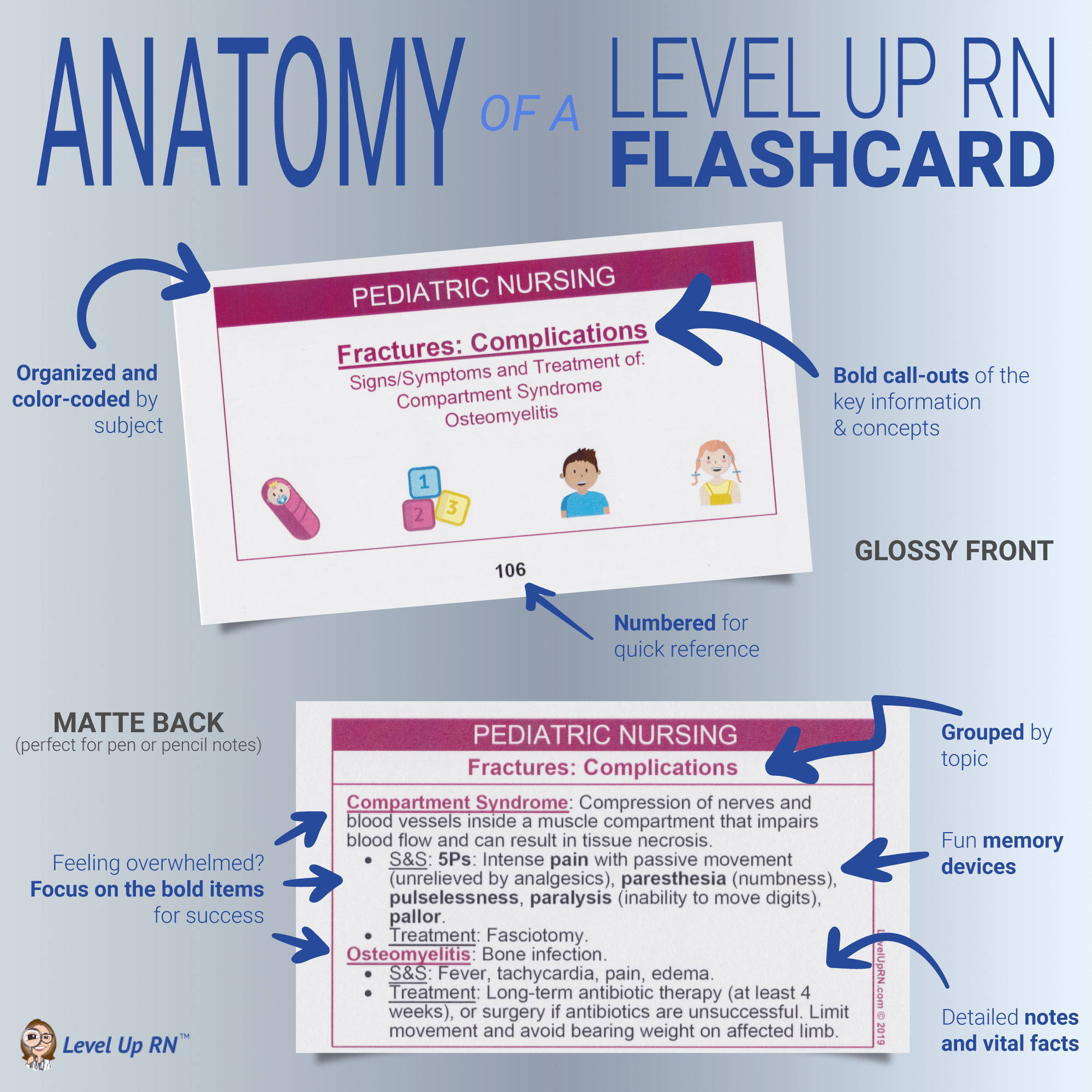 LevelUpRN Nursing Flashcard Features