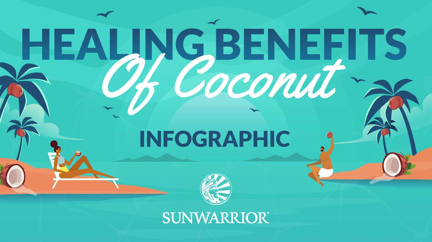 Healing benefits of coconut infographic | Healing Wonders Of Coconuts | Benefits Of Coconut | benefits of coconut water | Featured