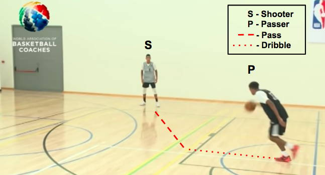 How to Improve Passing in Basketball