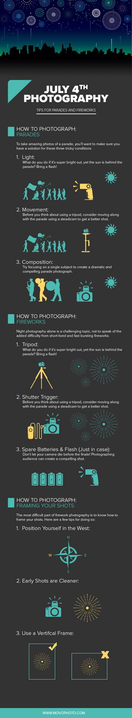 July 4th Photography: Tips for Parades and Fireworks