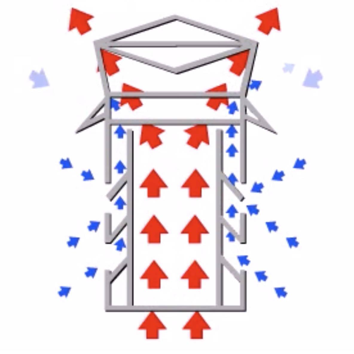 cowl suction diagram