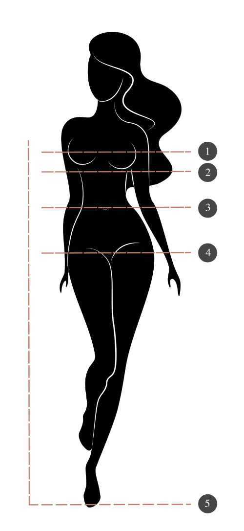 9922010578e5b Measurements