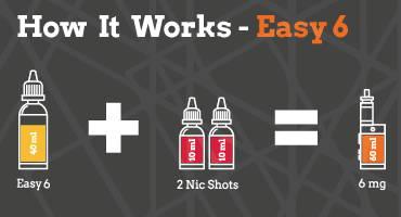 6mg short fill e-liquid