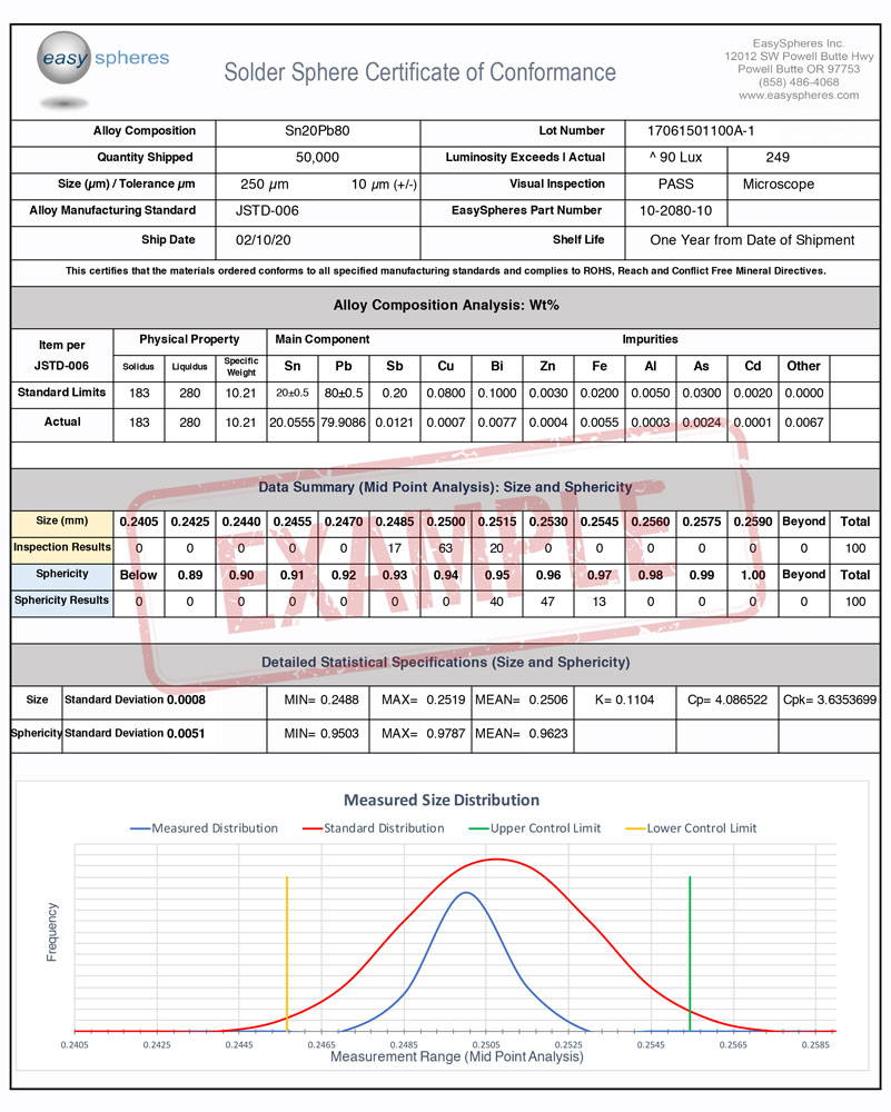 Certificate of Conformance for Sn20Pb80 Solder Spheres