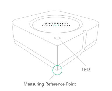 Moasure ONE - Measuring Reference Point