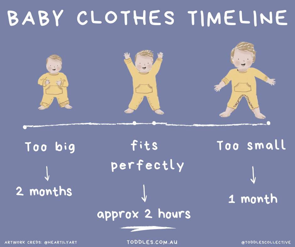 Toddles Little Wardrobe Detox Baby Clothes Meme