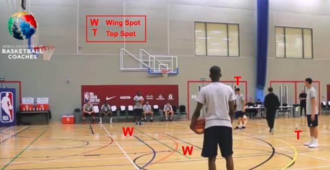 Basketball Spacing Drill