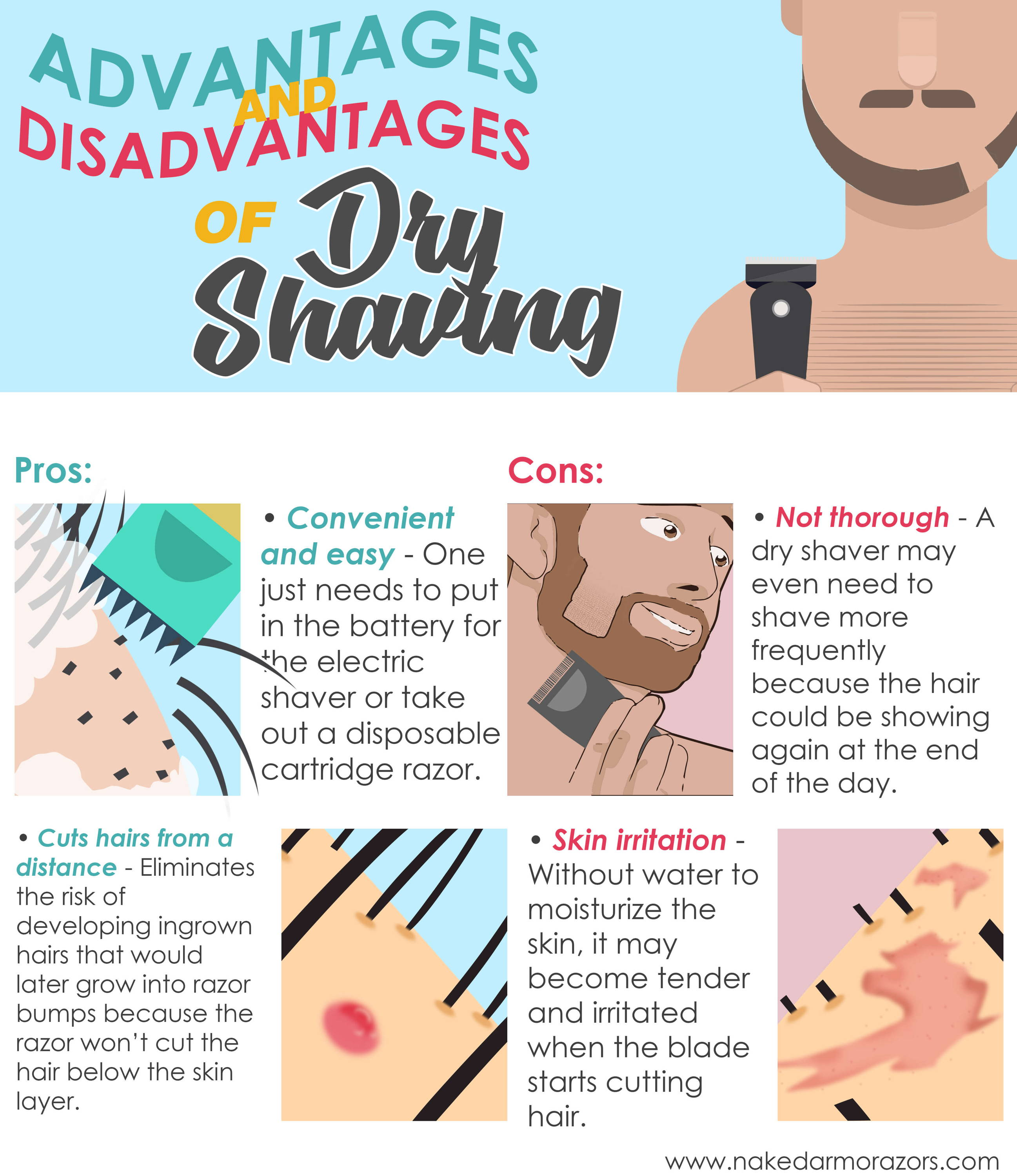 Advantages and Disadvantages of Wet and Dry Shaving - Naked Armor